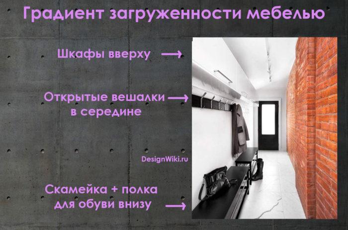 Расположение мебели в узкой прихожей