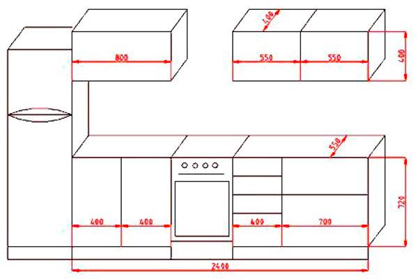 Глубина кухонных шкафов сверху, снизу и столешницы
