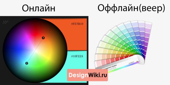 Цветовой круг сочетания цветов в интерьере