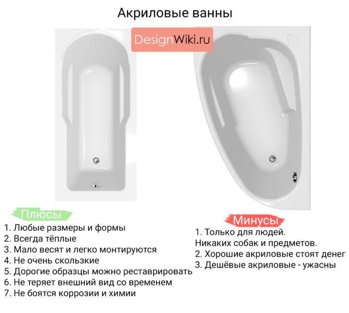 Акриловые ванны лучшие #идеидлядома #ванная