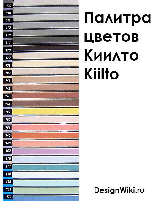 Затирка Киилто цвета kiilto