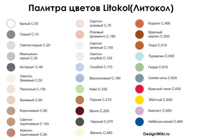Затирка литокол цветовая гамма Litokol