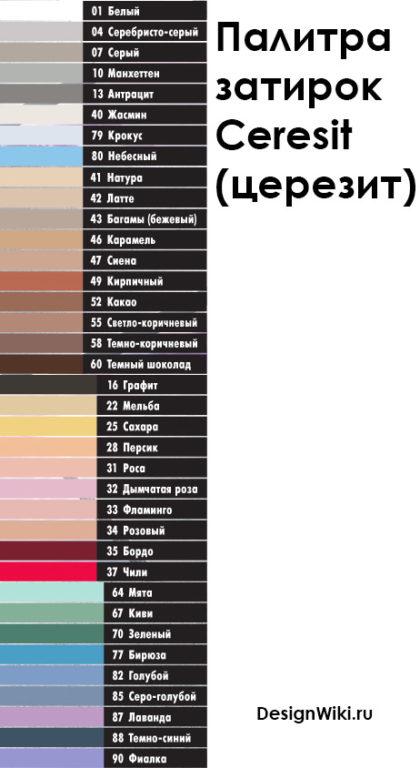 Затирка ceresit цвета церезит