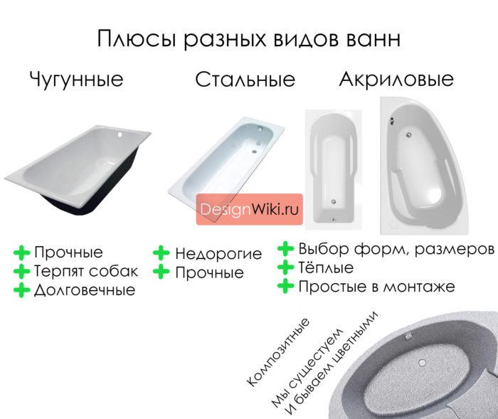 Какая ванна лучше акриловая или чугунная или стальная