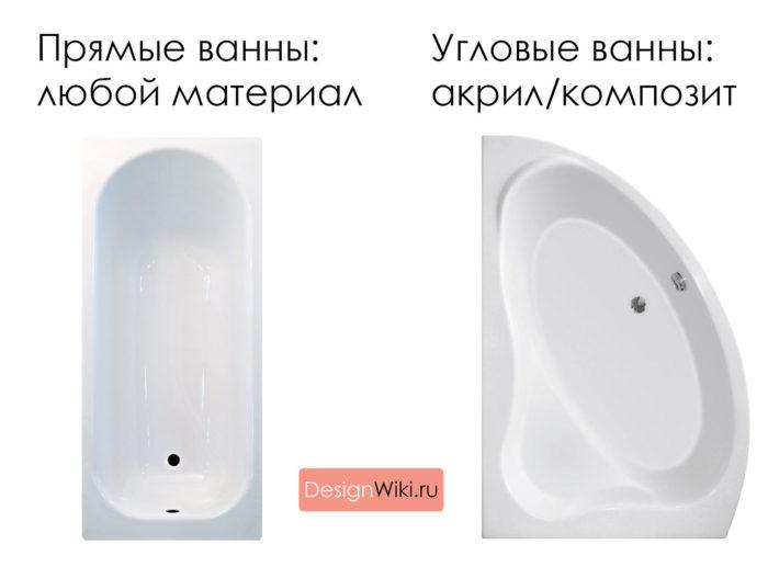 Материалы прямоугольных и угловых ванн