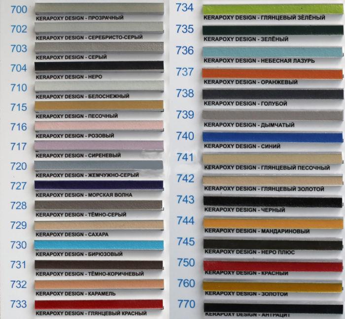 Как выбрать цвет затирки для плитки? Затирка для 20