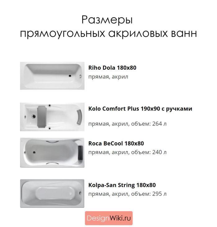Размеры прямоугольных акриловых ванн