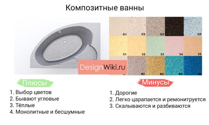 Цветные ванны композитные плюсы и минусы