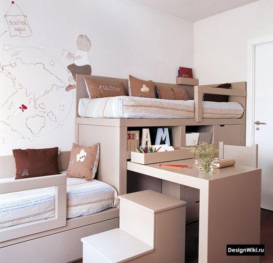 Идеи мебели для комнаты мальчиков