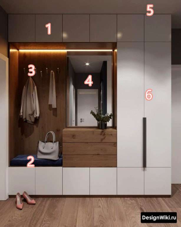 Идеальная готовая схема прихожей для узкого коридора в современном стиле #прихожая #дизайн