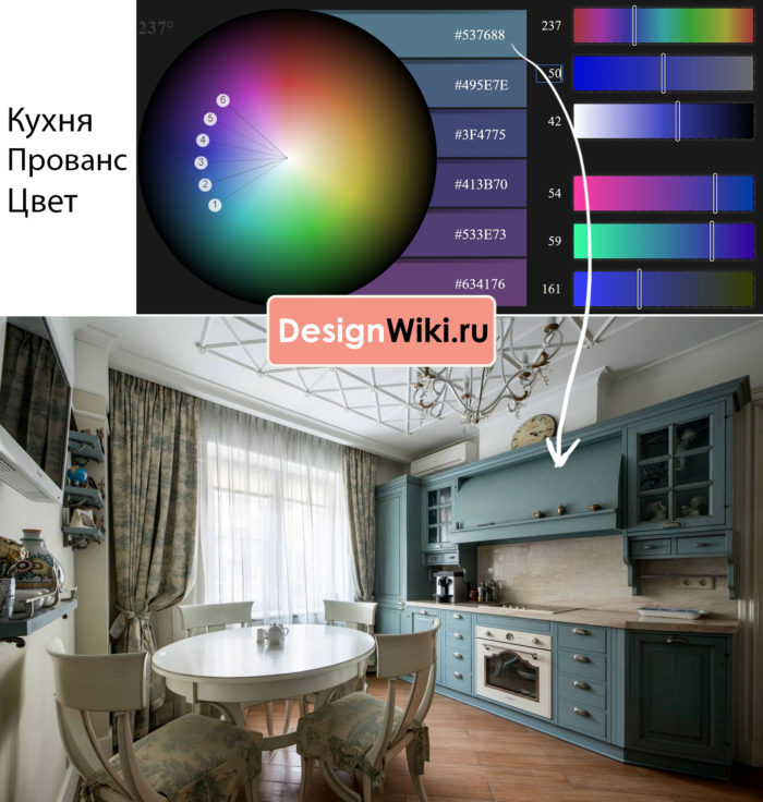 Пастельные цвета в интерьере кухни в стиле Прованс