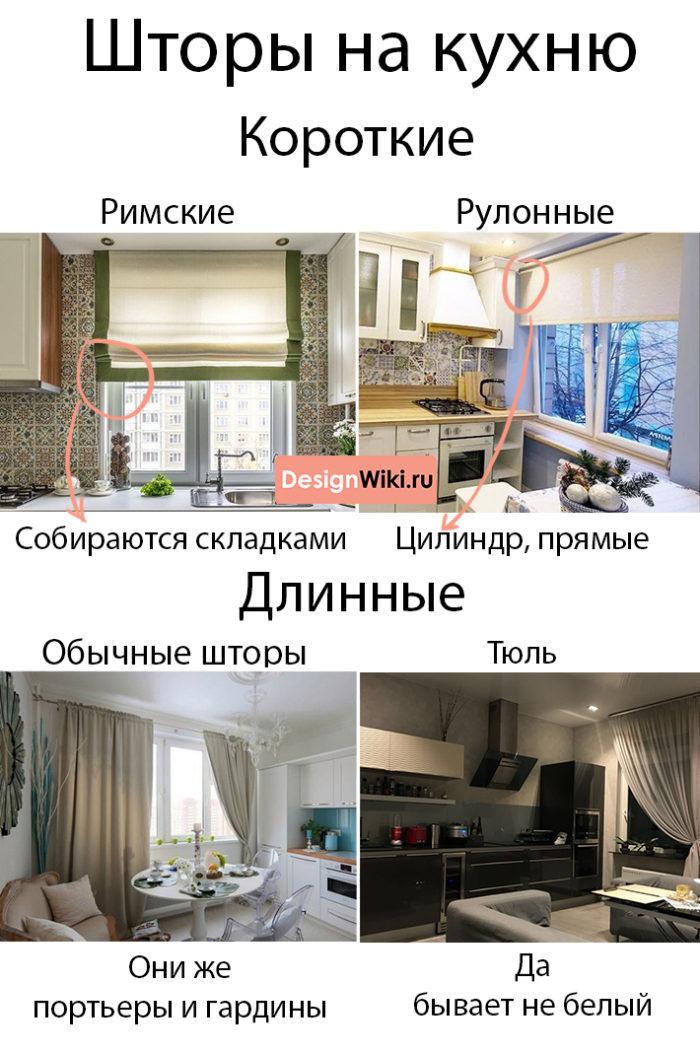 Модели коротких и длинных штор на кухне #кухня #шторы