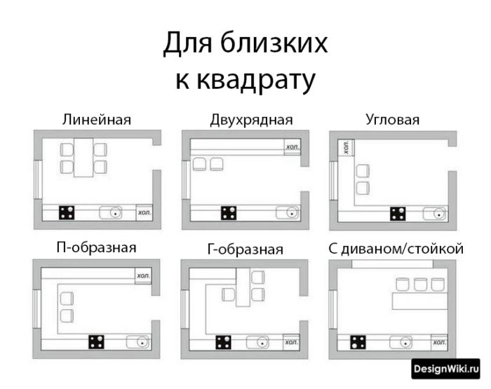 варианты квадратных планировок для кухни 10 кв.м